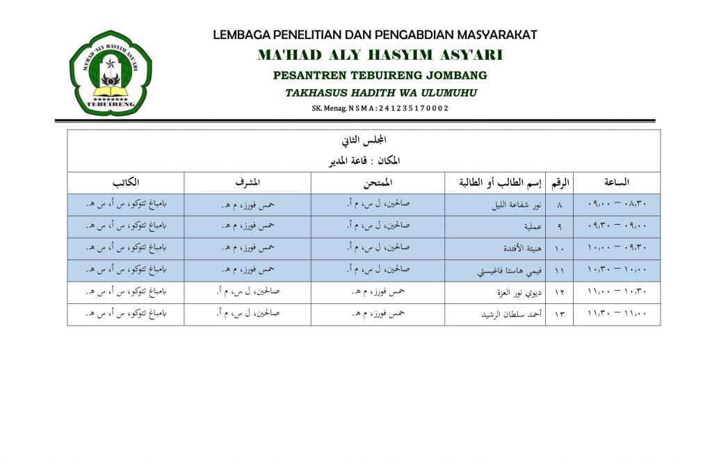 MAJELIS SEMINAR PROPOSAL SKRIPSI MA'HAD ALY 2021 (Revisi Pak Anang)-2